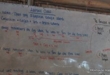 Materi Grammar di Kampung Inggris
